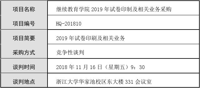 2019經濟生活試題_...資理財的選擇 2019年高考政治經濟生活答題技巧